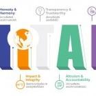หางาน สมัครงาน โครงการประเมินเทคโนโลยีและนโยบายด้านสุขภาพ 4