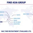 หางาน สมัครงาน แนค ไฟด์ 8