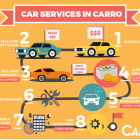 apply job Carro 1