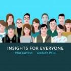 หางาน สมัครงาน Milieu Insight Thailand 1