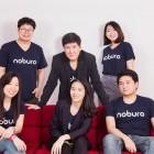 หางาน สมัครงาน Noburo Platform 4