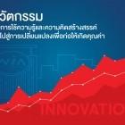 หางาน สมัครงาน สตาร์ทอัพไทยแลนด์ 5